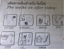 Intergenerational and intercultural civic learning through storied child-led walks of Chiang Mai